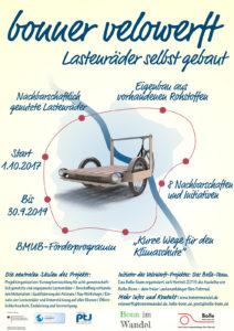 Poster Velowerft