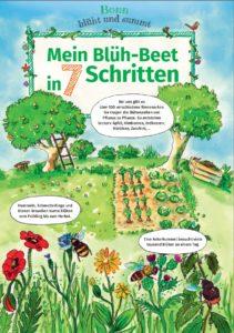 Cover-MeinBlühbeetiin7Schritten