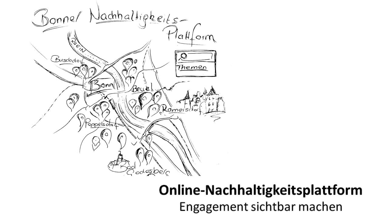 Zeichnung eines Stadtplanes von Bonn mit Markierungen