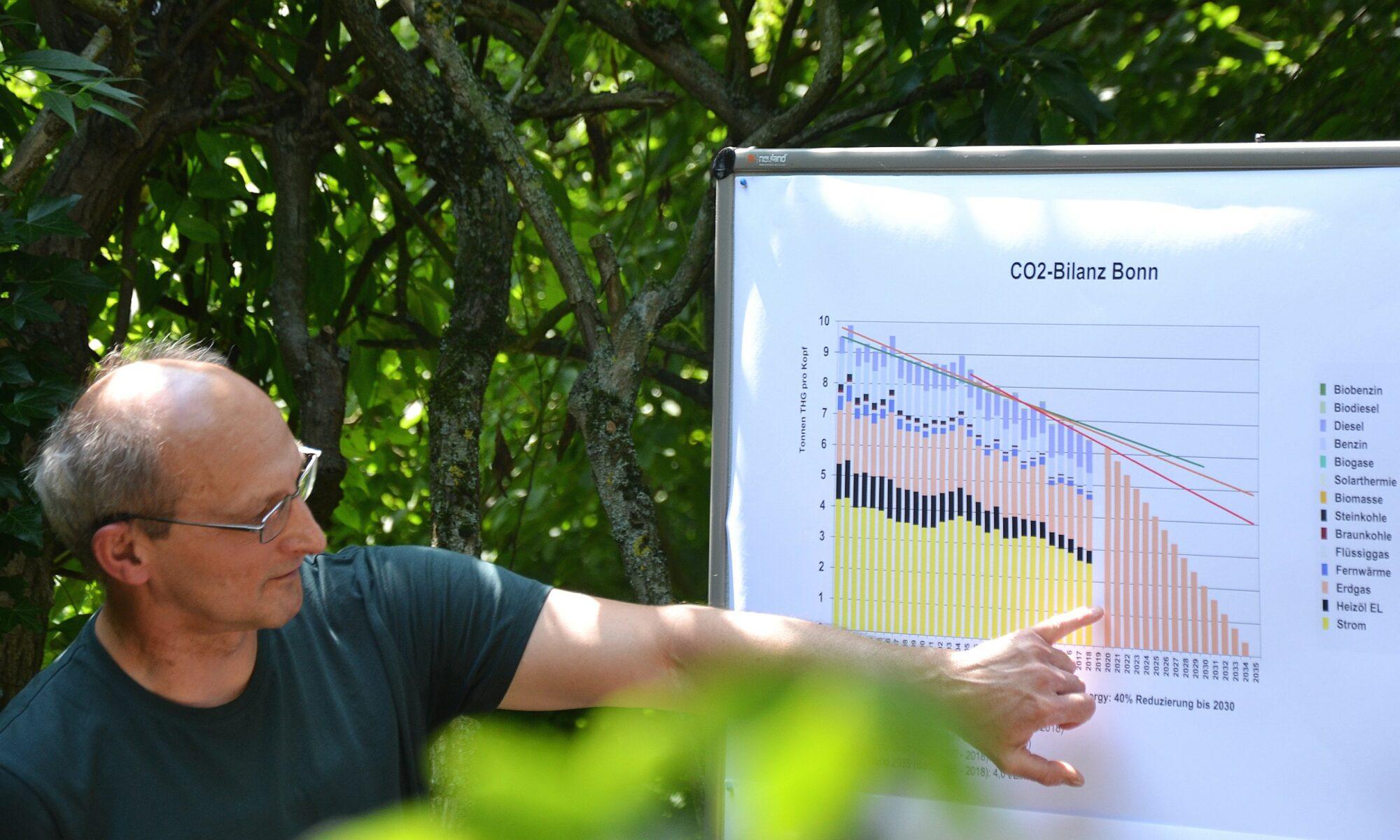 Mitarbeiter der Stadt zeigt CO2 Bilanz von Bonn