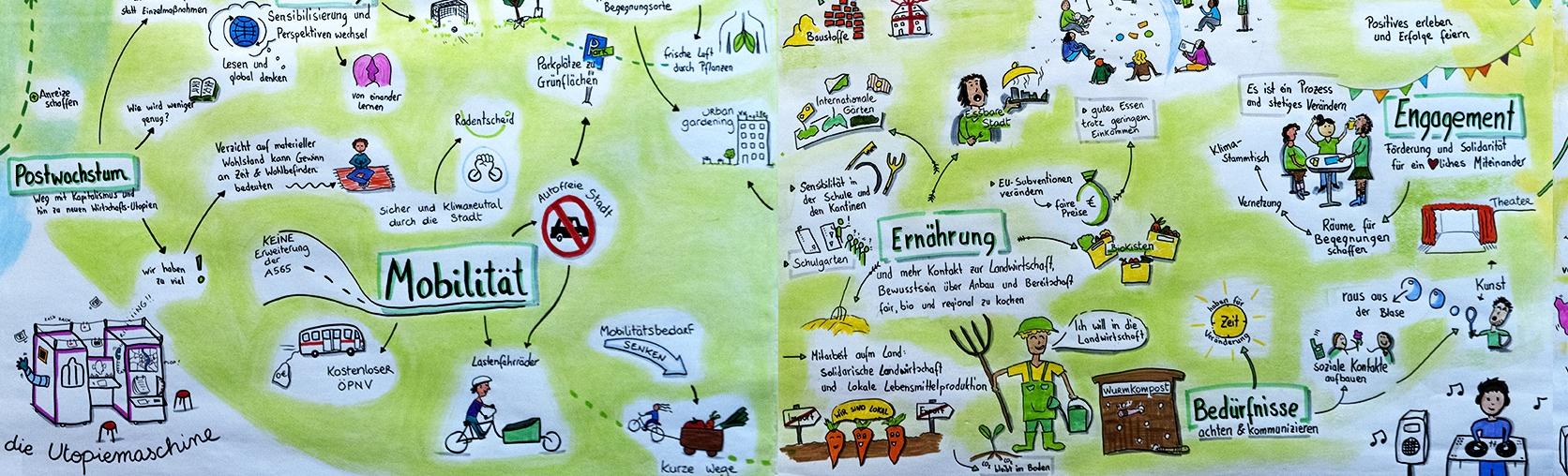 Gezeichnetes Grafikrecording zu Bonn Klimaneutral mit den Themen Ernährung, Mobilität und Engagement